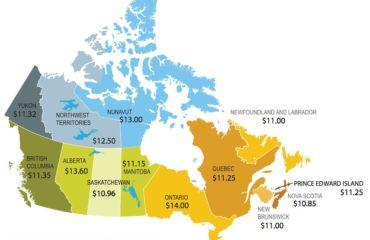 platy v kanadě