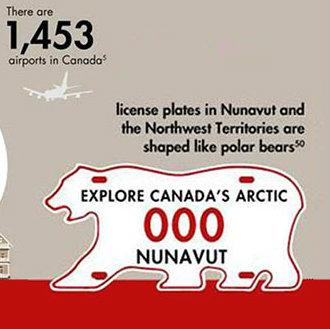 Infografika Nanavut
