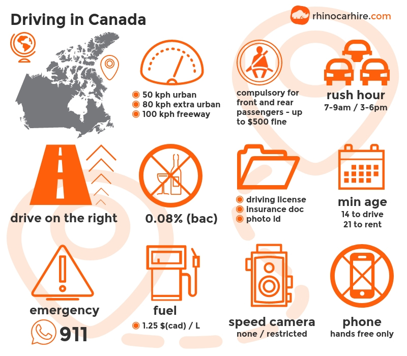 Řízení v Kanadě